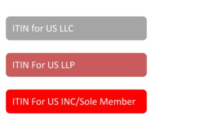 ITIN for US LLP/Foreign Partner/Member of Law Firm