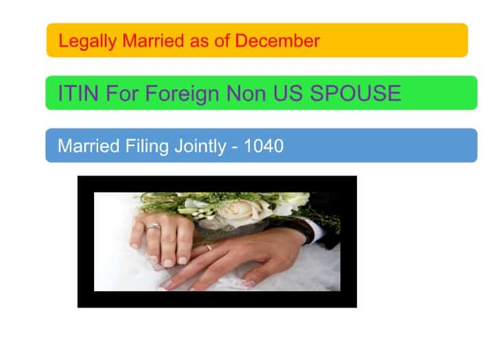 ITIN FOR FOREIGN SPOUSE OF AMERICAN CITIZENS – COMMON FAQ'S